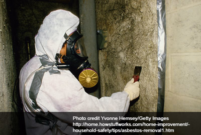 asbestos removal Asbestos? Tips on what to do